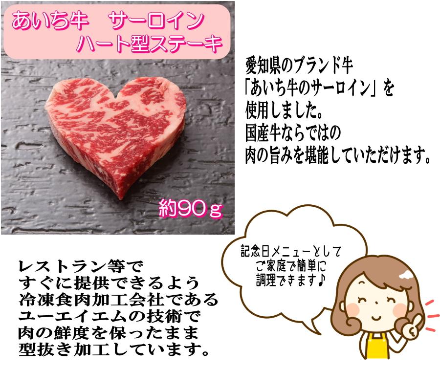 説明1(ハート)